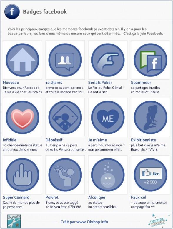 Badges Facebook