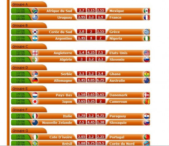 betting world cup