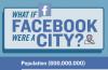 facebook ville