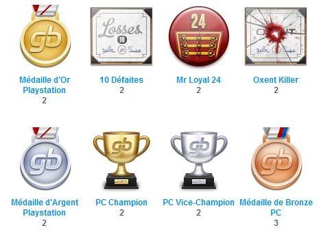 gamersband trophées