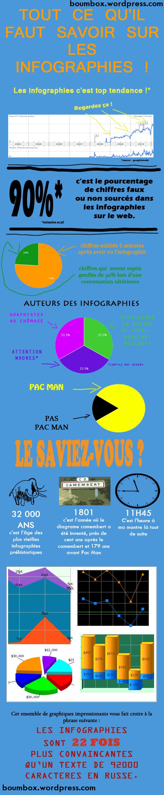 Infographie Boumbox