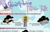 infographie smartphone