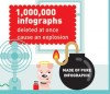 Les infographies ruinent Internet