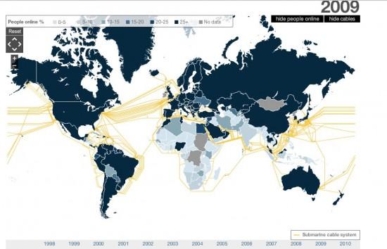 Connexions Internet en 2009