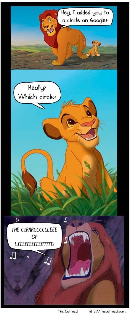 Google Plus Roi Lion