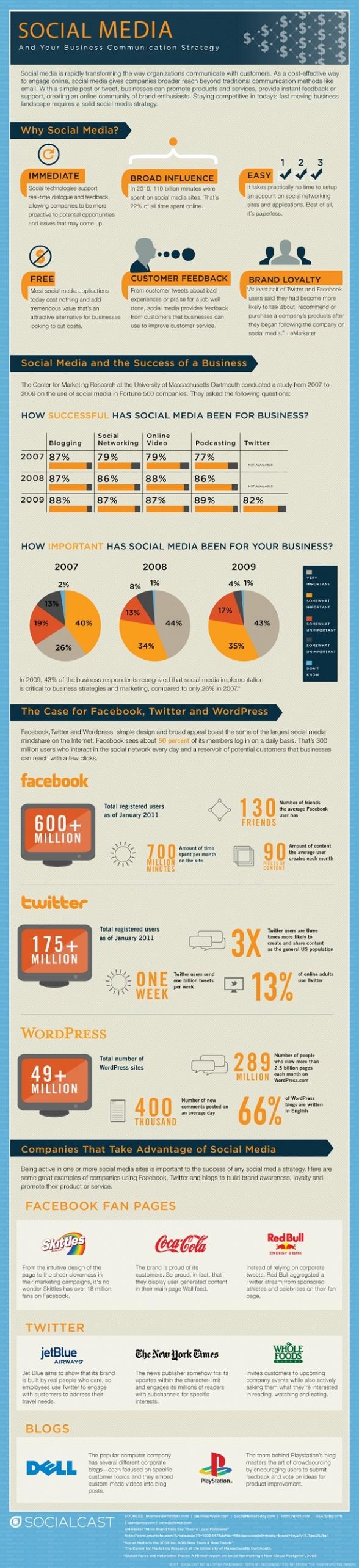 socialcast_infographic_0711.jpg