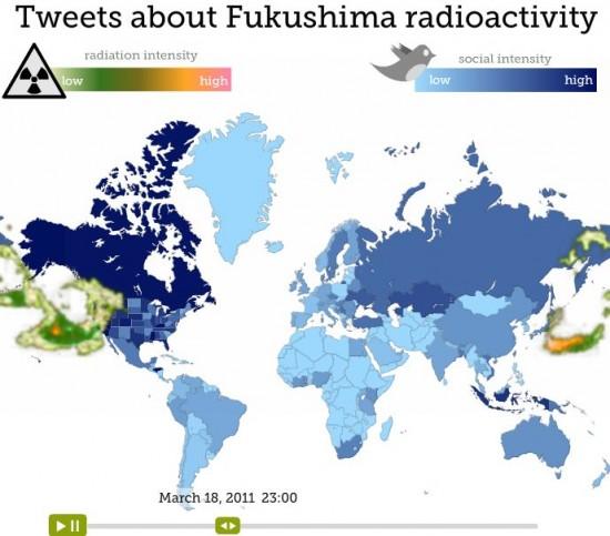 Social Intensity Fukushima