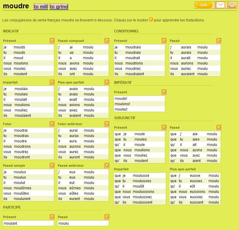 Relativ Apprendre à conjuguer les verbes en anglais et en français - Blog  ZQ93