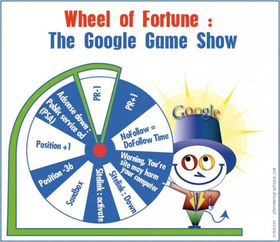 Resultats Roue De Fortune Code Internet la roue la fortune google le