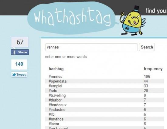 comment trouver des hashtags