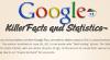 google plus stat 2