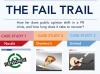 the fail trail