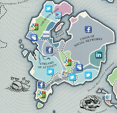 carte des acteurs du web