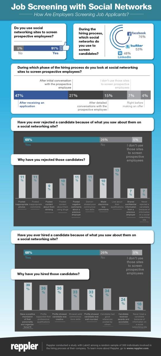infographie reppler