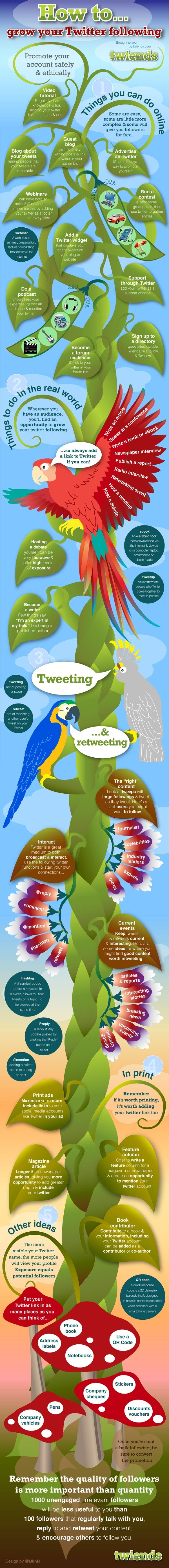 gagner des followers sur Twitter