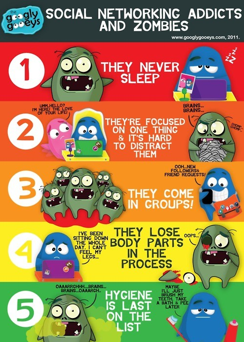 zombies médias sociaux