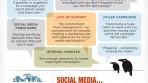 ScarySocialMedia_Infographic.jpg