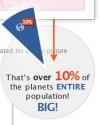 Infographie facebook 2011
