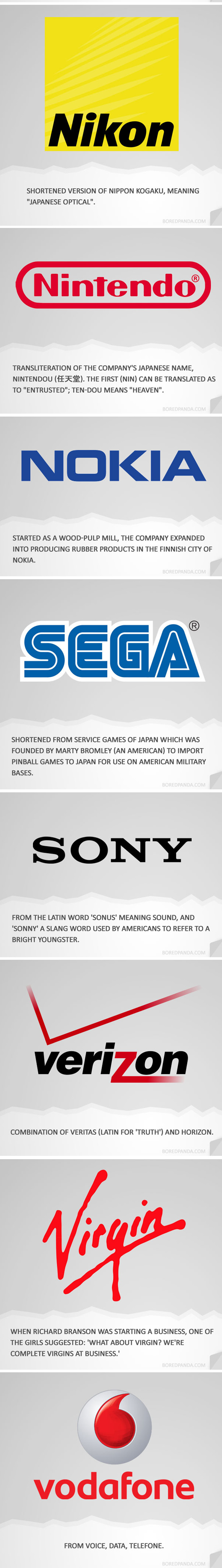 Origine noms entreprises