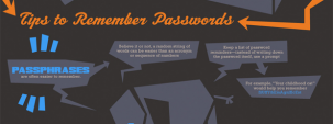 infographie-password