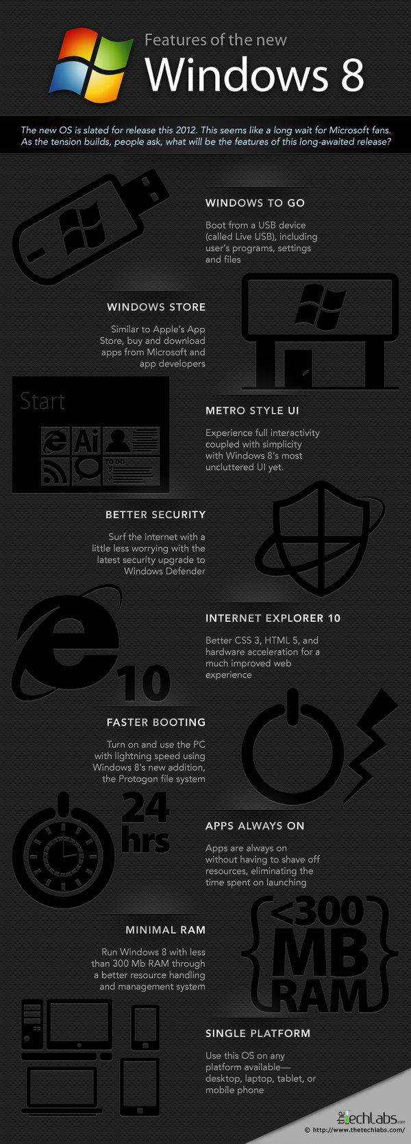 windows-8-features-infographie