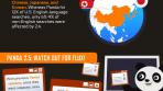 panda-infographic