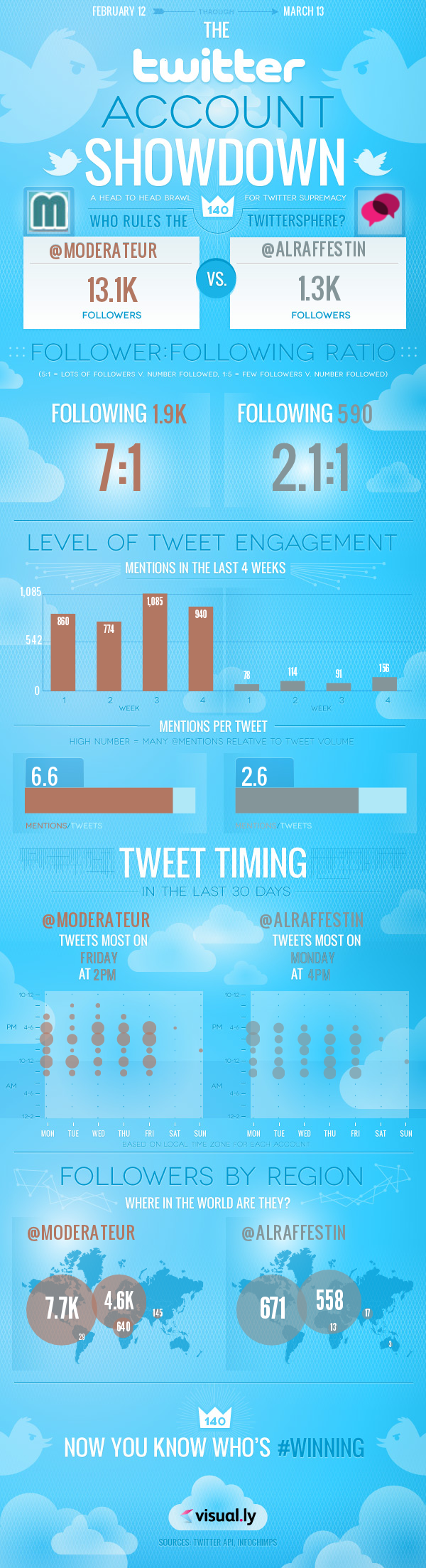 infographie-moderateur-alraffestin