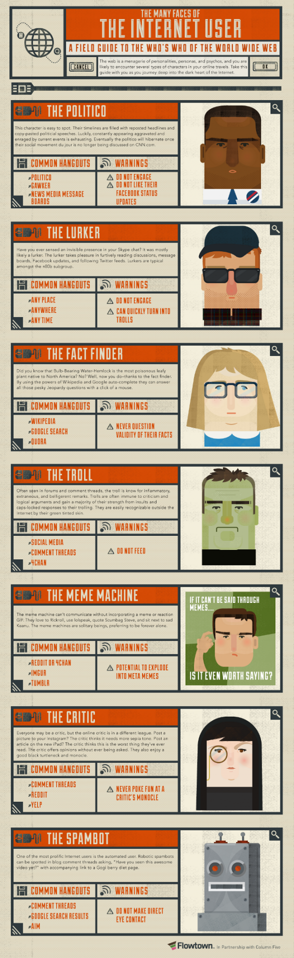 Flowtown-Faces-of-the-Internet1.png