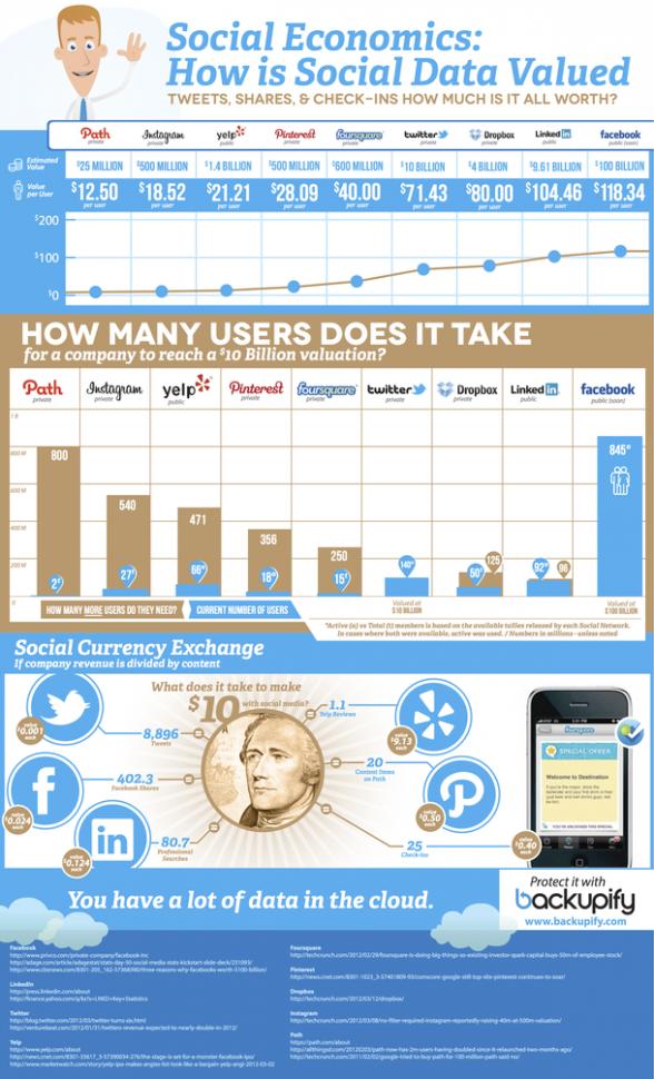 social_data_valued.png