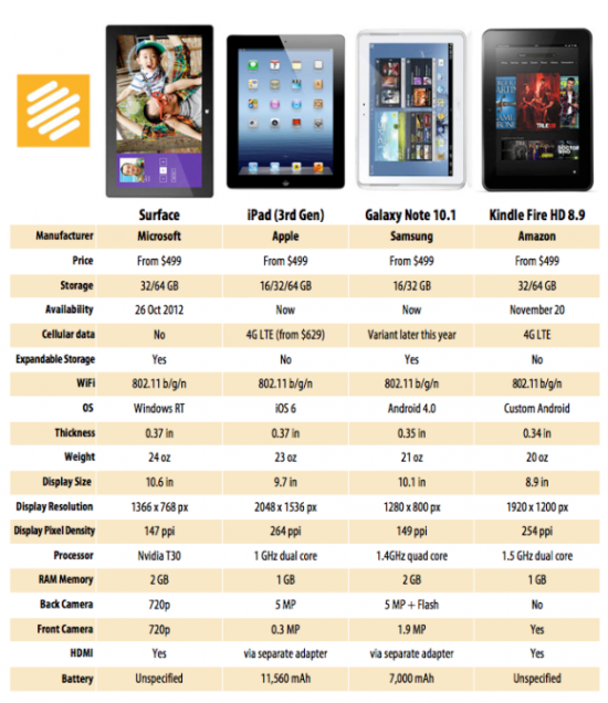 comparatif tablette 10 pouces ecran pour ipad tattoo pictures to pin on pinterest d montage r