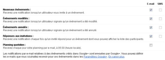 Calendrier Partage En Ligne.15 Astuces Pour Google Agenda Bdm