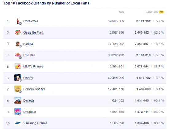 Top forex facebook pages