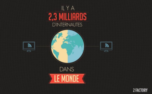 Vidéo   chiffres réseaux sociaux 2013