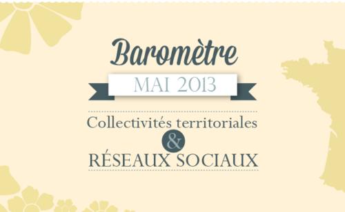 collectivités territoriales réseaux sociaux – Mai 2013