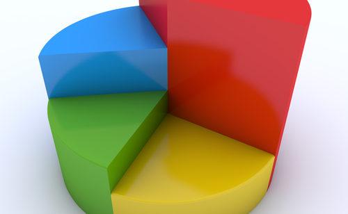 3 outils créer graphique ligne
