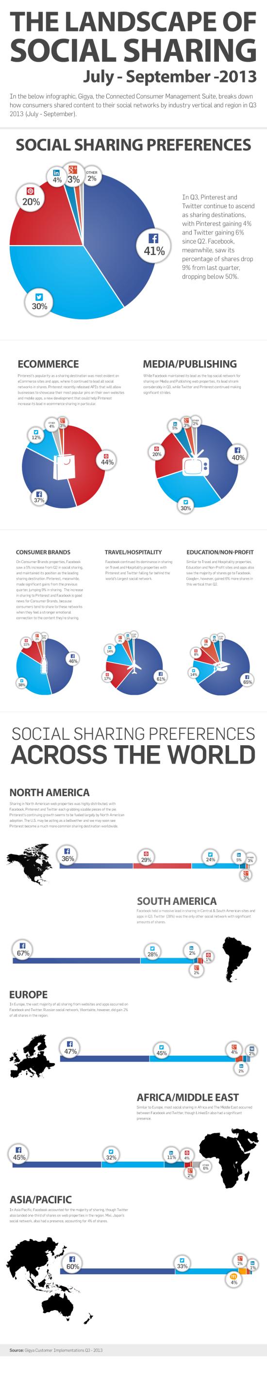 partages-sociaux