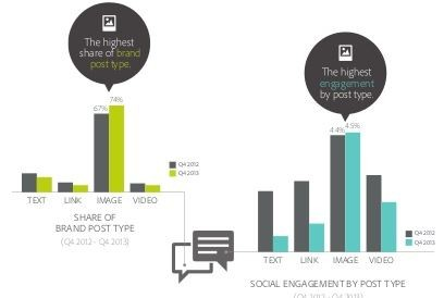 adobe-engagement-facebook