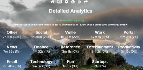 detailed-analytics