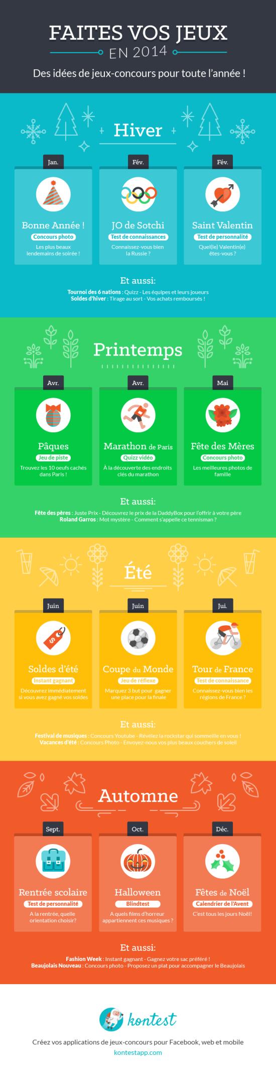 12 Idees De Jeux Concours Pour Les Community Managers En 2014 Bdm