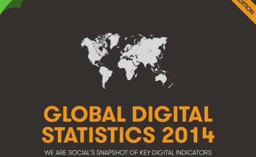 Tous chiffres 2014 l'utilisation d'Internet  mobile médias sociaux monde