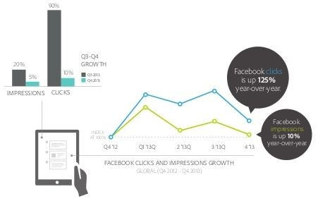 pub-facebook-monde