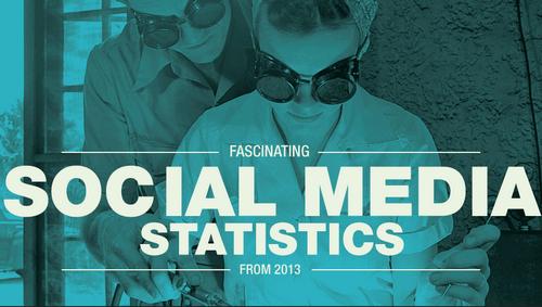 11 chiffres étonnants  réseaux sociaux 2013