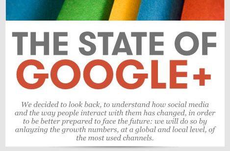 10 chiffres connaître Google Plus