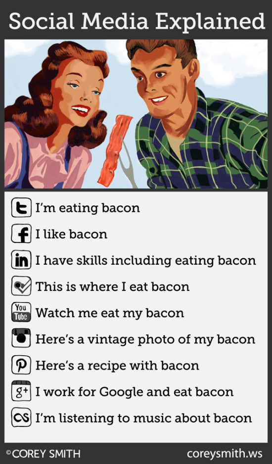 bacon-infographic