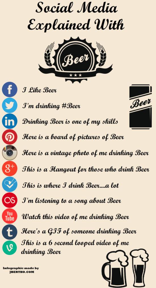 social-media-beer