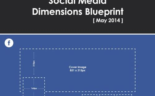 taille images Facebook  Twitter  Google+  LinkedIn  YouTube Pinterest