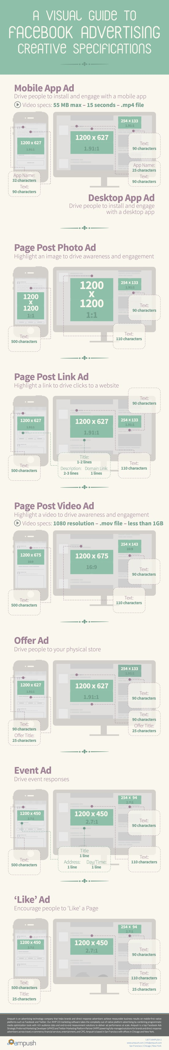 Ampush-Visual-Guide-to-Facebook-Creative-Specs-May-2014