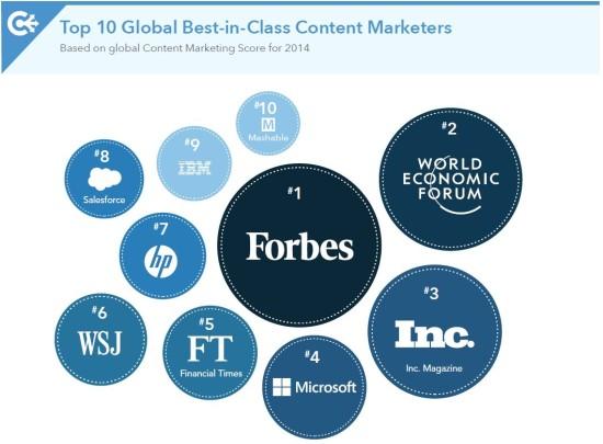 marques-influentes-linkedin