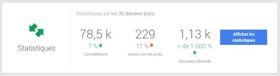 statistiques-google-plus-dashboard