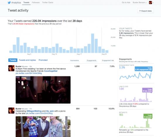 Tweet_activity_dashboard_overview